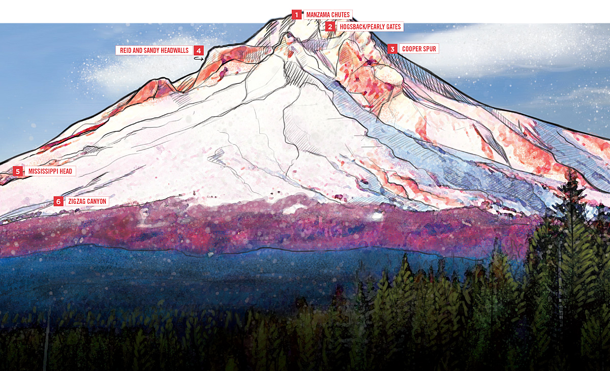 Where People Fall And On Mount Hood